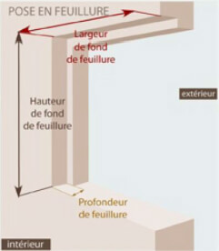 comment prendre les mesures d 39 une fen tre le roi de la fen tre. Black Bedroom Furniture Sets. Home Design Ideas