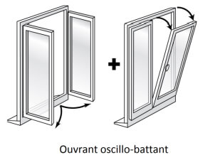 Ouverture oscillo-battant