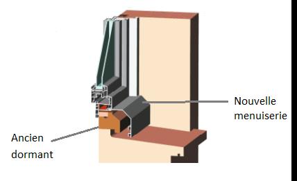 pose en renovation d'une fenêtre